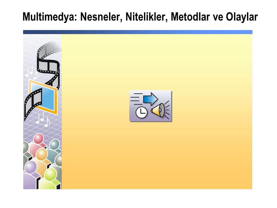 Multimedya: Nesneler, Nitelikler, Metodlar ve Olaylar