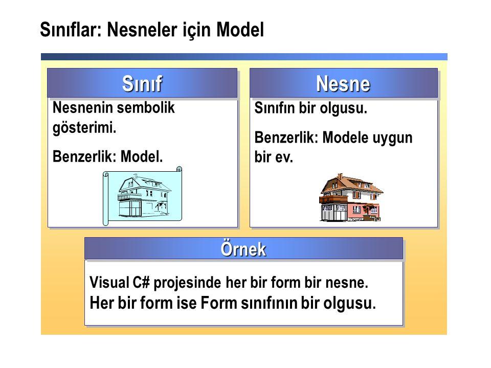Sınıflar: Nesneler için Model Sınıfın bir olgusu. Benzerlik: Modele uygun bir ev.