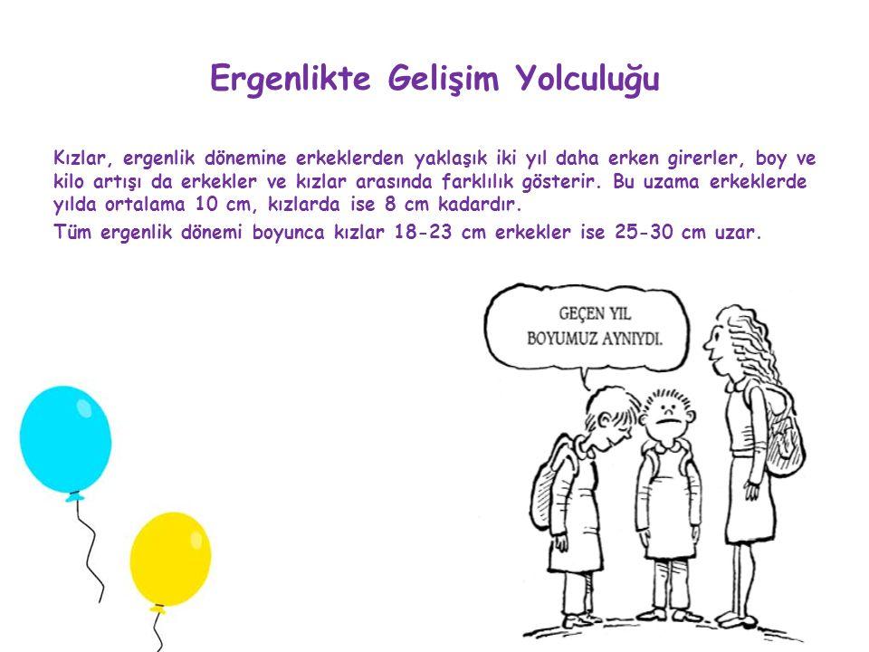 9 Erinlik yaşı değişiktir: Erinlik yaşı ortalama olarak kızlarda 13, erkeklerde 14 yaş olarak saptanmıştır.