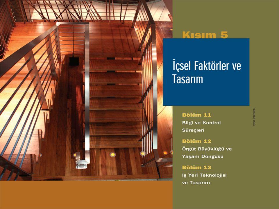 ŞEKİL 13.14 Sosyo-Teknik Sistemler Modeli