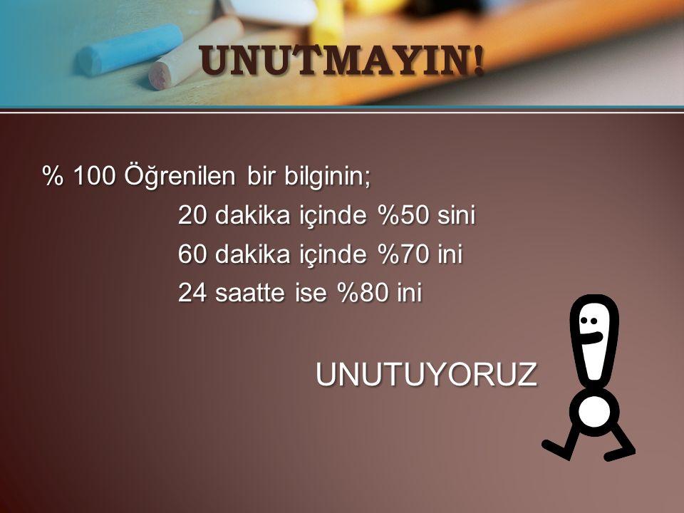 % 100 Öğrenilen bir bilginin; 20 dakika içinde %50 sini 60 dakika içinde %70 ini 24 saatte ise %80 ini UNUTUYORUZ UNUTMAYIN!