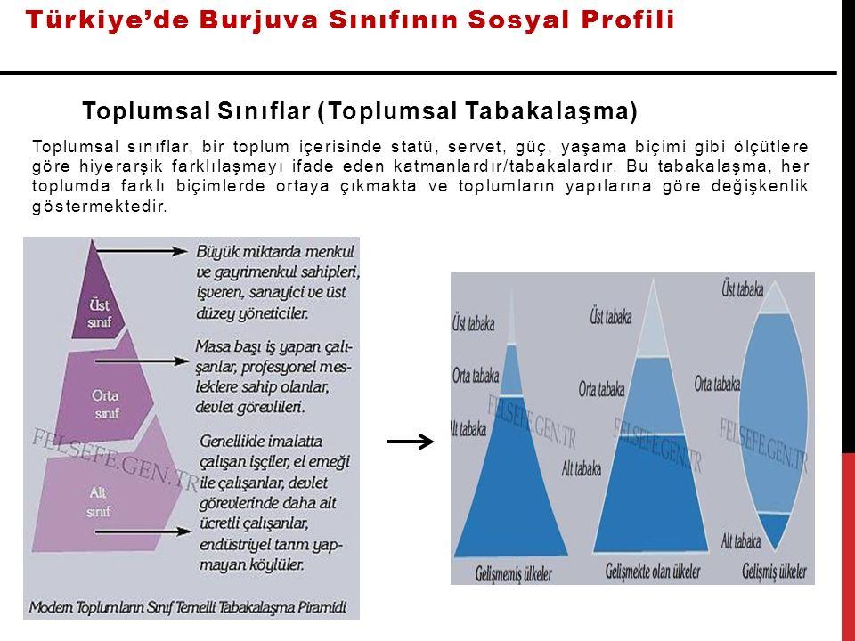 Türkiye'de Burjuva Sınıfının Sosyal Profili Toplumsal Sınıflar (Toplumsal Tabakalaşma) Toplumsal sınıflar, bir toplum içerisinde statü, servet, güç, y