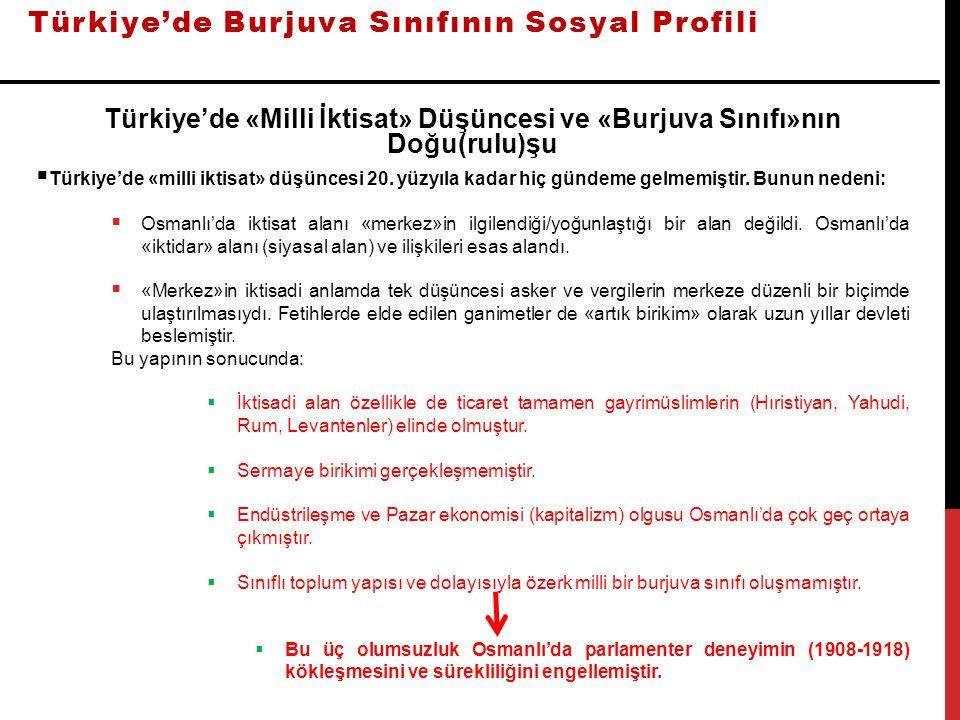 Türkiye'de Burjuva Sınıfının Sosyal Profili Türkiye'de «Milli İktisat» Düşüncesi ve «Burjuva Sınıfı»nın Doğu(rulu)şu  Türkiye'de «milli iktisat» düşü
