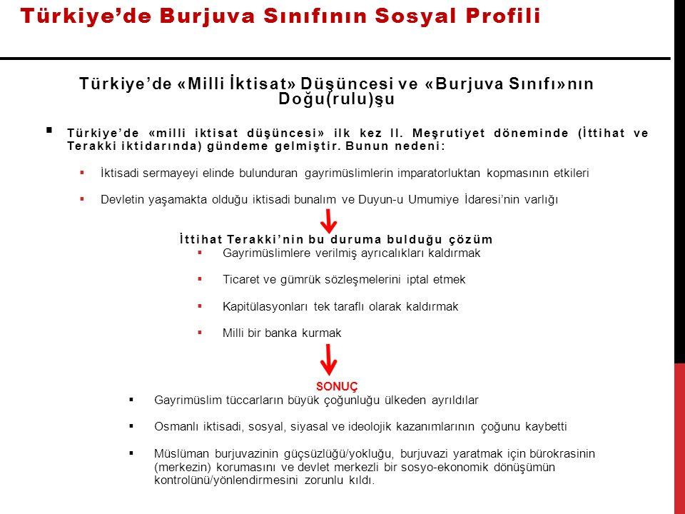 Türkiye'de Burjuva Sınıfının Sosyal Profili Türkiye'de «Milli İktisat» Düşüncesi ve «Burjuva Sınıfı»nın Doğu(rulu)şu  Türkiye'de «milli iktisat düşün