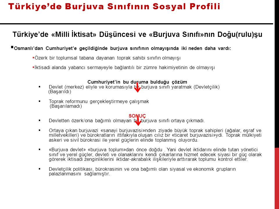 Türkiye'de Burjuva Sınıfının Sosyal Profili Türkiye'de «Milli İktisat» Düşüncesi ve «Burjuva Sınıfı»nın Doğu(rulu)şu  Osmanlı'dan Cumhuriyet'e geçild