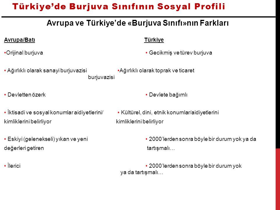 Türkiye'de Burjuva Sınıfının Sosyal Profili Avrupa ve Türkiye'de «Burjuva Sınıfı»nın Farkları Avrupa/BatıTürkiye Orijinal burjuva Gecikmiş ve türev bu