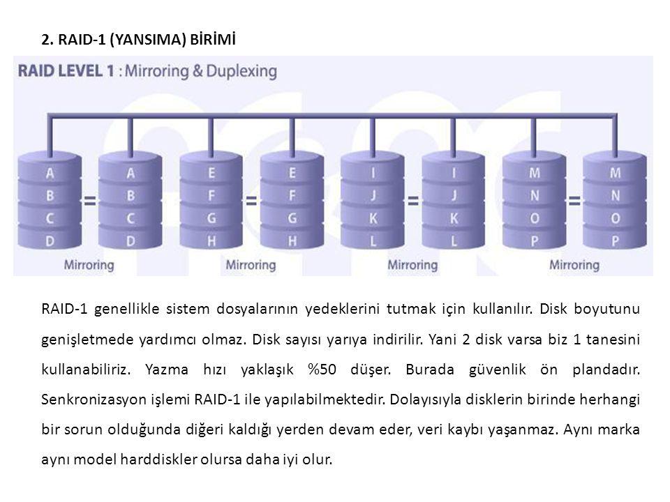 2. RAID-1 (YANSIMA) BİRİMİ RAID-1 genellikle sistem dosyalarının yedeklerini tutmak için kullanılır. Disk boyutunu genişletmede yardımcı olmaz. Disk s