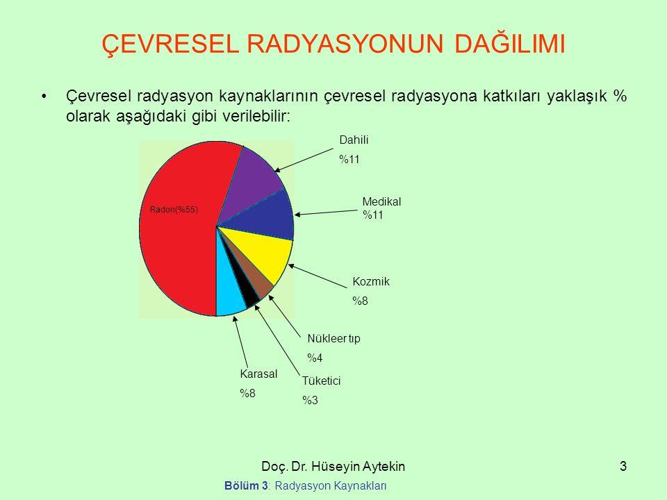Doç.Dr. Hüseyin Aytekin4 BAŞLANGIÇTA VAR OLAN DOĞAL RADYONÜKLİTLER Bölüm 4.