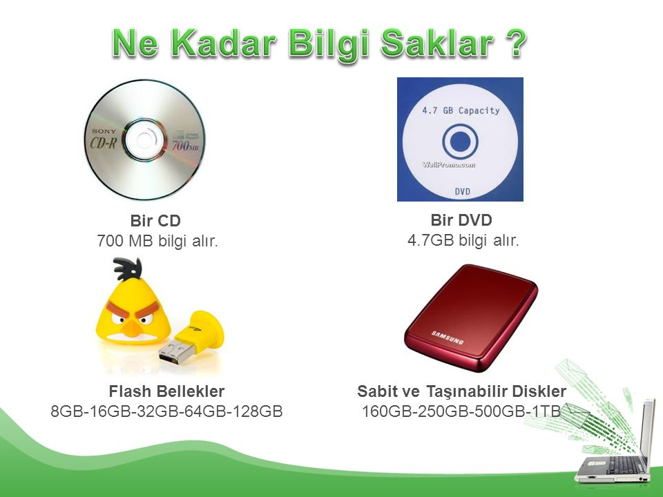 Bir CD 700 MB bilgi alır. Bir DVD 4.7GB bilgi alır. Flash Bellekler 8GB-16GB-32GB-64GB-128GB Sabit ve Taşınabilir Diskler 160GB-250GB-500GB-1TB