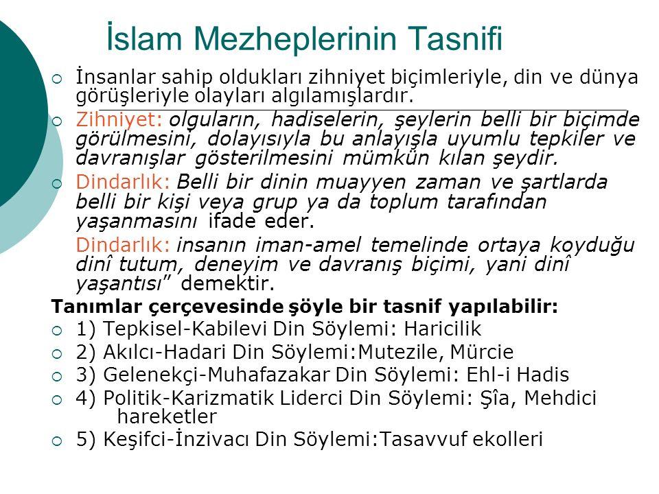 İslam Mezheplerinin Tasnifi  İnsanlar sahip oldukları zihniyet biçimleriyle, din ve dünya görüşleriyle olayları algılamışlardır.  Zihniyet: olguları