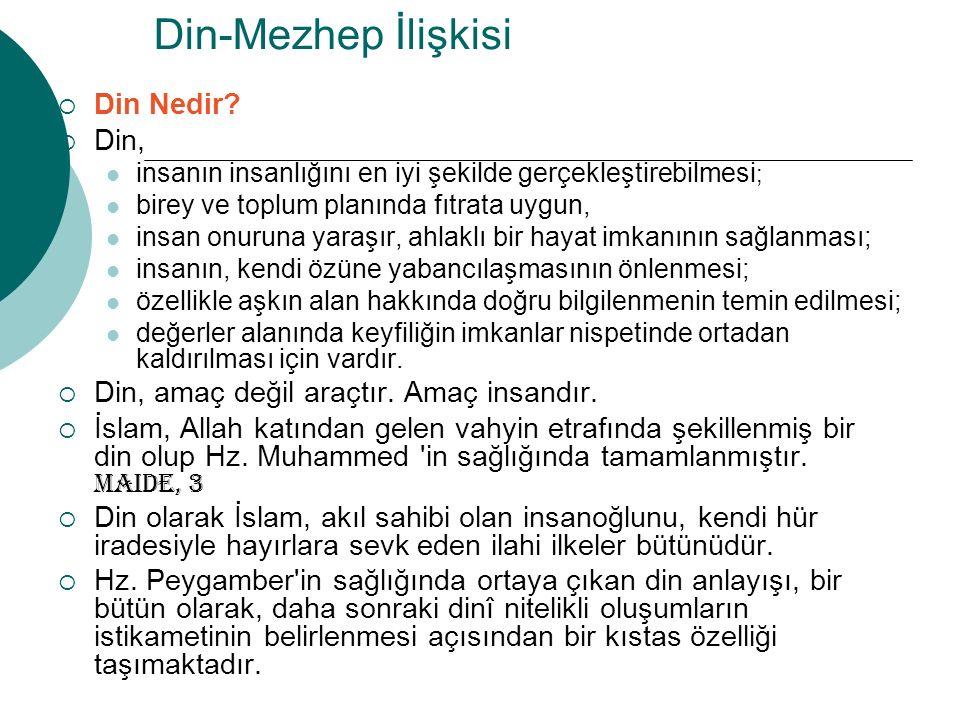 Din-Mezhep İlişkisi  İslam → İslamlaşma → İslamiyet:  Hz.