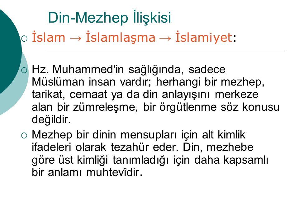 Din-Mezhep İlişkisi  İslam → İslamlaşma → İslamiyet:  Hz. Muhammed'in sağlığında, sadece Müslüman insan vardır; herhangi bir mezhep, tarikat, cemaat