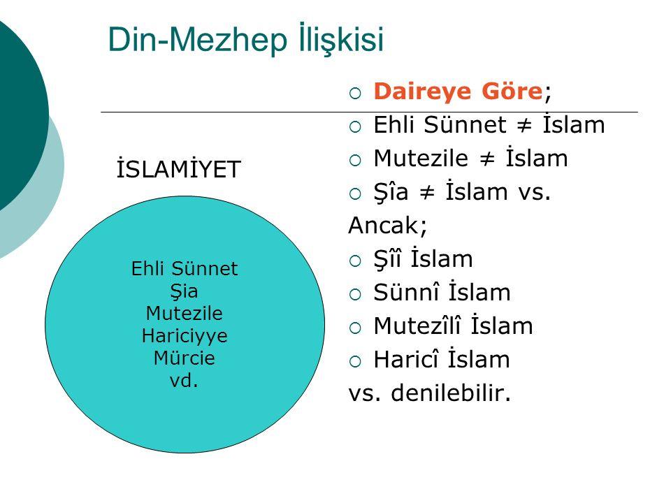 Din-Mezhep İlişkisi İSLAMİYET  Daireye Göre;  Ehli Sünnet ≠ İslam  Mutezile ≠ İslam  Şîa ≠ İslam vs. Ancak;  Şîî İslam  Sünnî İslam  Mutezîlî İ