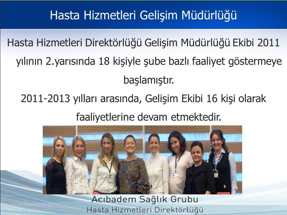 Asıl başlık stili için tıklatın Hasta Hizmetleri Gelişim Müdürlüğü Hasta Hizmetleri Direktörlüğü Gelişim Müdürlüğü Ekibi 2011 yılının 2.yarısında 18 k