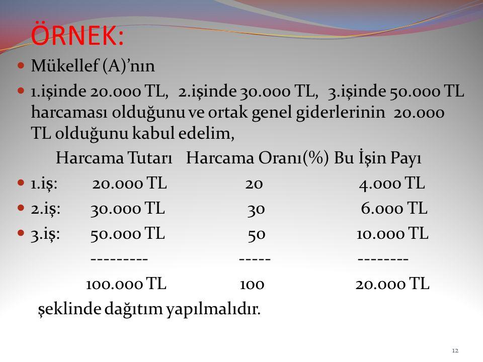 ÖRNEK: Mükellef (A)'nın 1.işinde 20.000 TL, 2.işinde 30.000 TL, 3.işinde 50.000 TL harcaması olduğunu ve ortak genel giderlerinin 20.000 TL olduğunu k