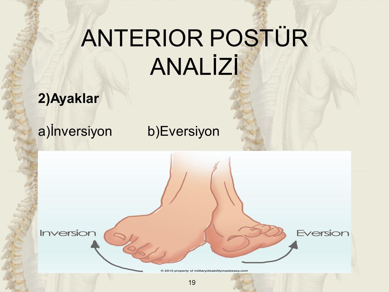 19 2)Ayaklar a)İnversiyonb)Eversiyon ANTERIOR POSTÜR ANALİZİ