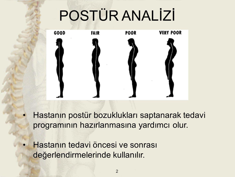 33 b)Yuvarlak Omuz: Pektoral kasların ve interkostal kasların kısalığı, skapulaya adduksiyon yaptıran kasların zayıflığı ile omuzların öne çekilmesidir.