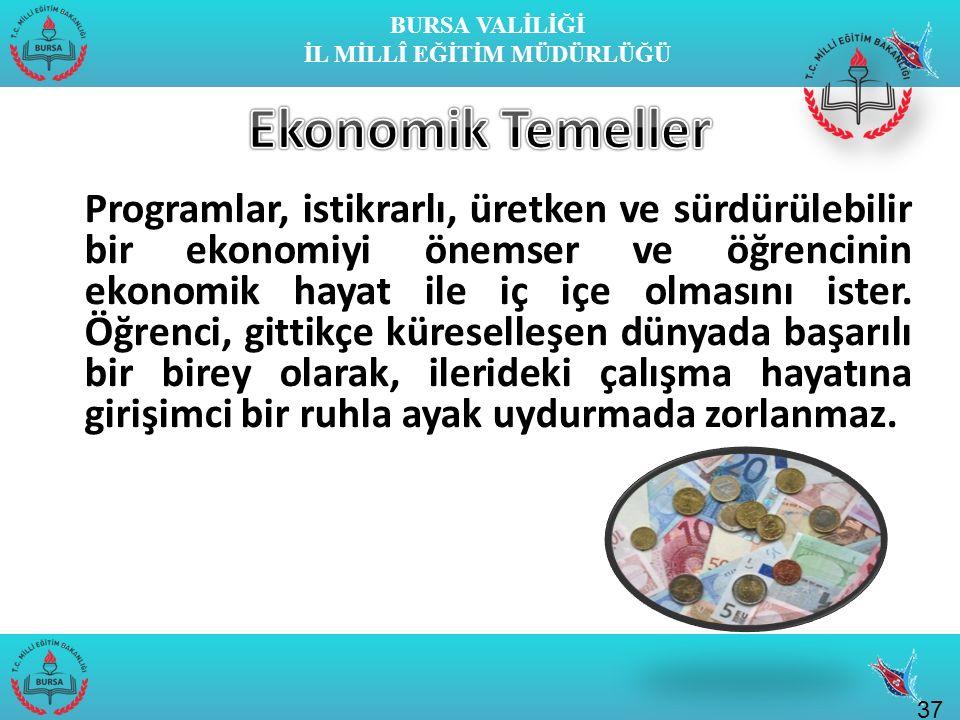 BURSA VALİLİĞİ İL MİLLÎ EĞİTİM MÜDÜRLÜĞÜ Programlar, istikrarlı, üretken ve sürdürülebilir bir ekonomiyi önemser ve öğrencinin ekonomik hayat ile iç i