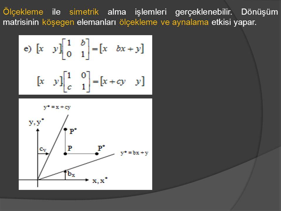 Ölçekleme ile simetrik alma işlemleri gerçeklenebilir. Dönüşüm matrisinin köşegen elemanları ölçekleme ve aynalama etkisi yapar.