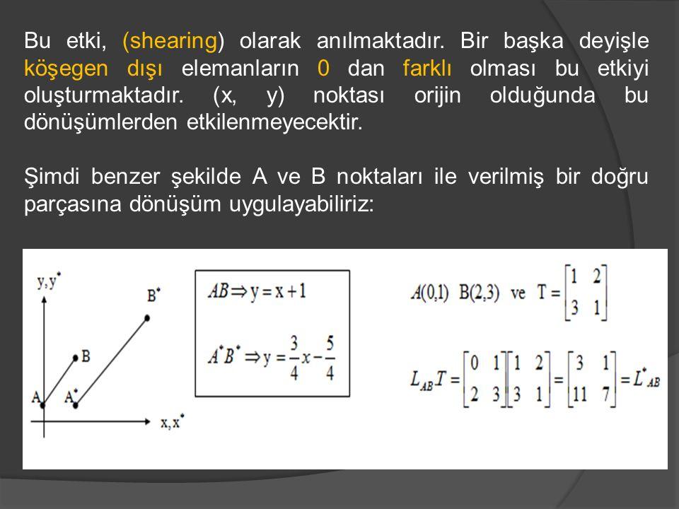 Bu etki, (shearing) olarak anılmaktadır. Bir başka deyişle köşegen dışı elemanların 0 dan farklı olması bu etkiyi oluşturmaktadır. (x, y) noktası orij
