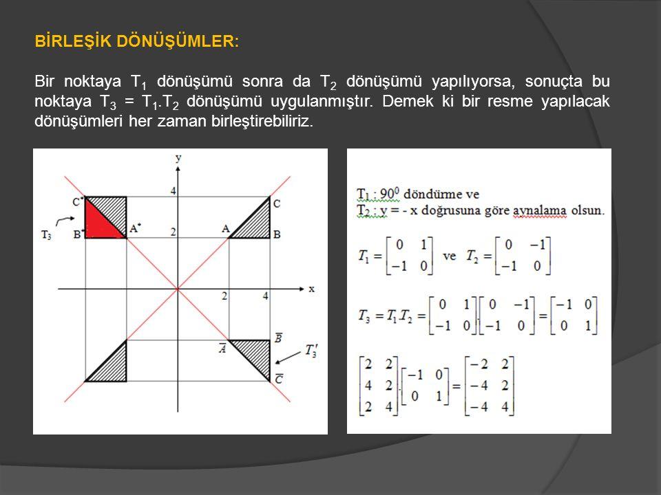 BİRLEŞİK DÖNÜŞÜMLER: Bir noktaya T 1 dönüşümü sonra da T 2 dönüşümü yapılıyorsa, sonuçta bu noktaya T 3 = T 1.T 2 dönüşümü uygulanmıştır. Demek ki bir