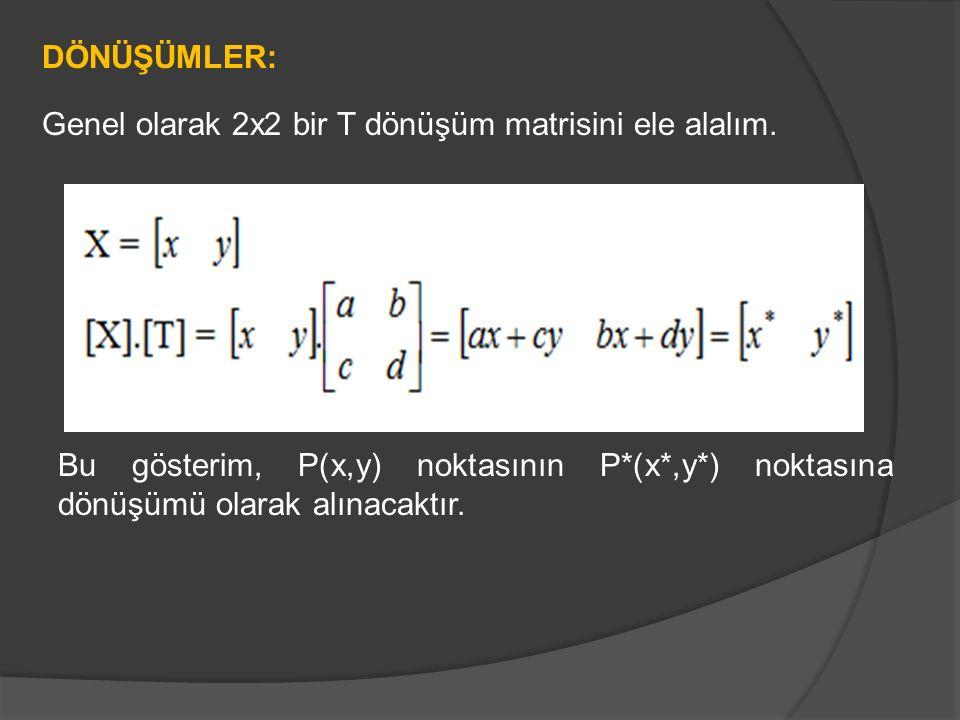DÖNÜŞÜMLER: Genel olarak 2x2 bir T dönüşüm matrisini ele alalım. Bu gösterim, P(x,y) noktasının P*(x*,y*) noktasına dönüşümü olarak alınacaktır.