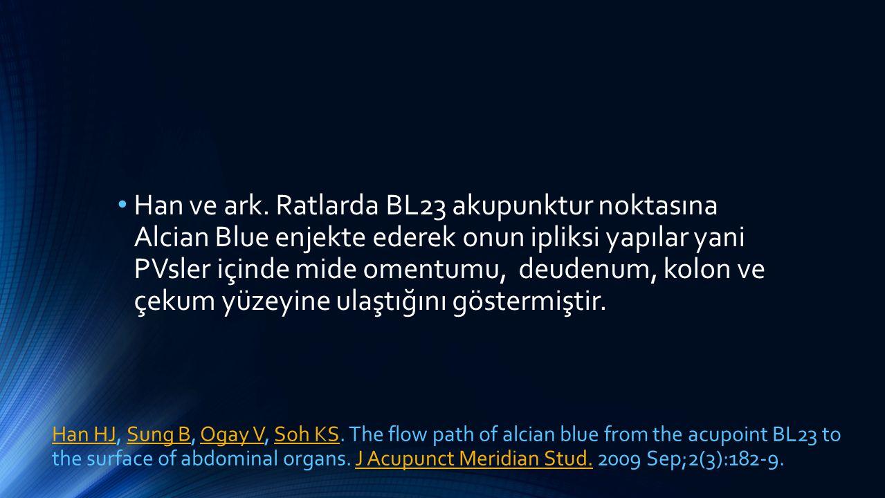 Han ve ark. Ratlarda BL23 akupunktur noktasına Alcian Blue enjekte ederek onun ipliksi yapılar yani PVsler içinde mide omentumu, deudenum, kolon ve çe