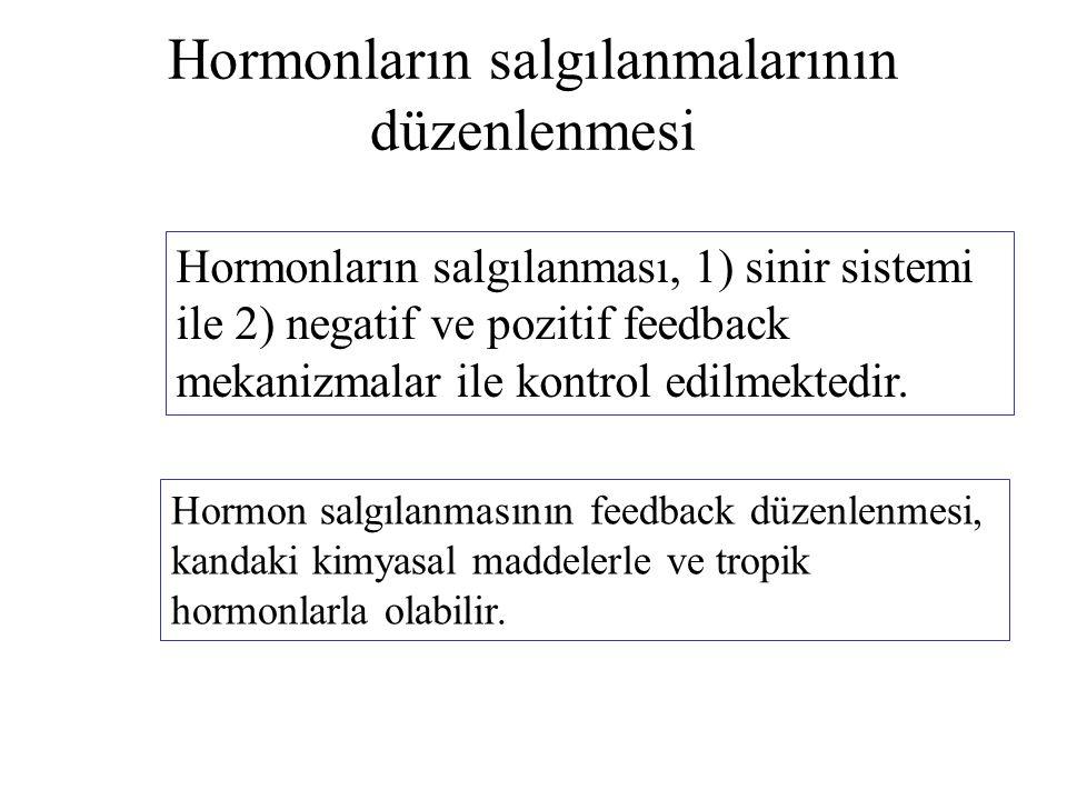 Hormonların salgılanmalarının düzenlenmesi Hormonların salgılanması, 1) sinir sistemi ile 2) negatif ve pozitif feedback mekanizmalar ile kontrol edil