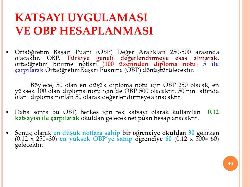 40 KATSAYI UYGULAMASI VE OBP HESAPLANMASI Ortaöğretim Başarı Puanı (OBP) Değer Aralıkları 250-500 arasında olacaktır. OBP, Türkiye geneli değerlendirm