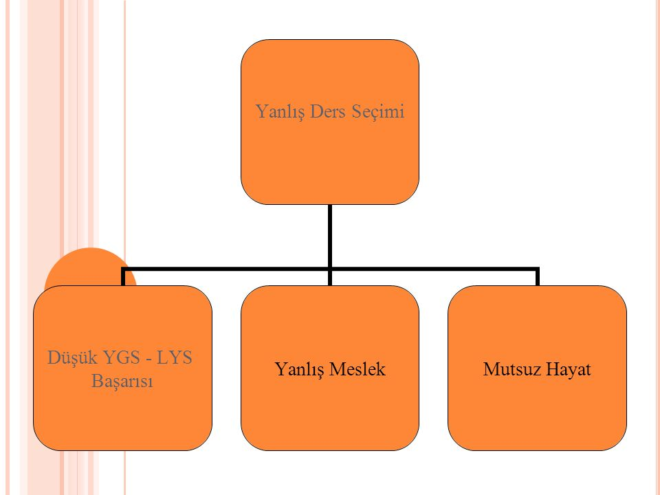 6 201 5-2016 YGS - LYS SINAV SİSTEMİ