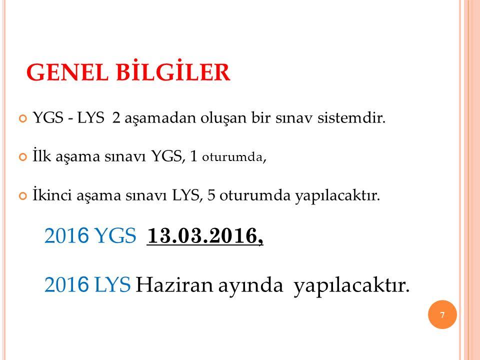 8 2013 LYS SINAV TAKVİMİ SINAV ADI SINAV TARİH Lisans Yerleştirme Sınavı-1 (Matematik) 2013-LYS 1 19.06.2016 Lisans Yerleştirme Sınavı-2 (Fen Bilimleri) 2013-LYS 2 25.06.2016 Lisans Yerleştirme Sınavı-3 (Edebiyat-Coğrafya) 2013-LYS 3 26.06.2016 Lisans Yerleştirme Sınavı-2 (Sosyal Bilimler) 2013-LYS 4 18.06.2016 Lisans Yerleştirme Sınavı-3 (Yabancı Dil) 2013-LYS 5 25.06.2016