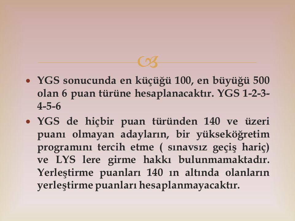   YGS sonucunda en küçüğü 100, en büyüğü 500 olan 6 puan türüne hesaplanacaktır. YGS 1-2-3- 4-5-6  YGS de hiçbir puan türünden 140 ve üzeri puanı o