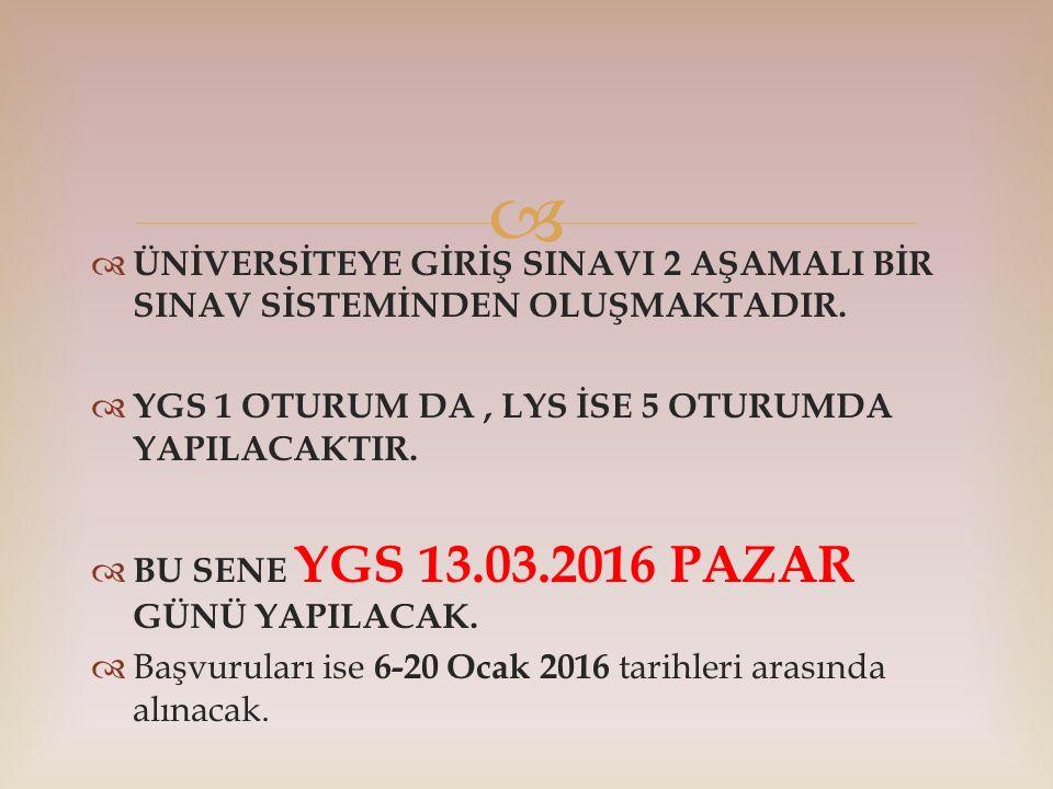   LYS-4 : 18.06.2016 ( Sosyal Bil)  LYS-1 : 19.06.2016 (Matematik)  LYS-5 : 25.06.2016 (Yab.