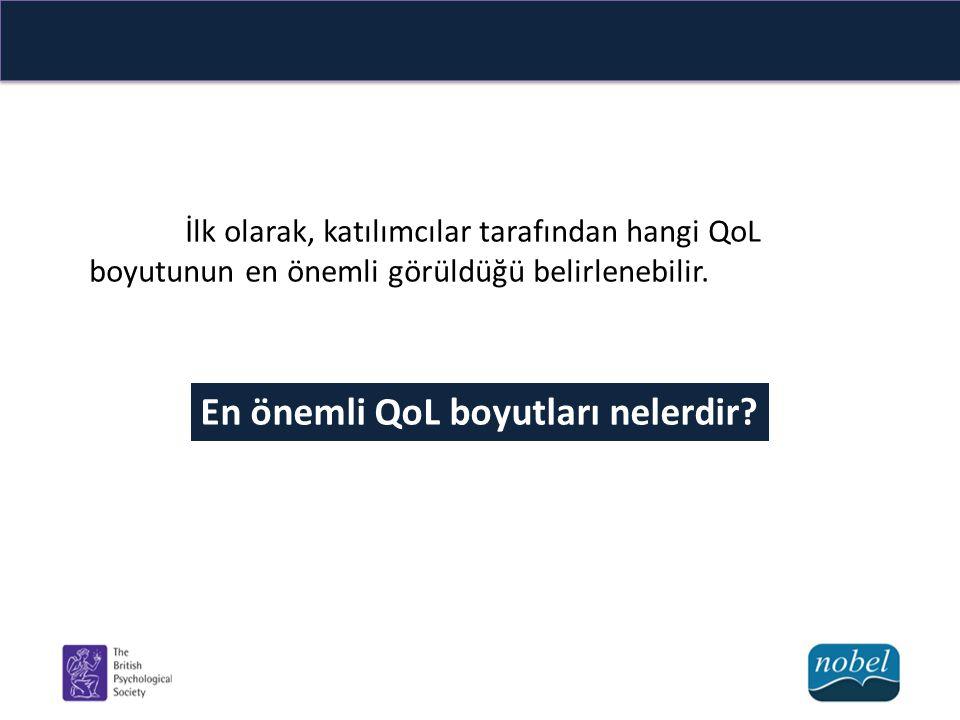 İlk olarak, katılımcılar tarafından hangi QoL boyutunun en önemli görüldüğü belirlenebilir.