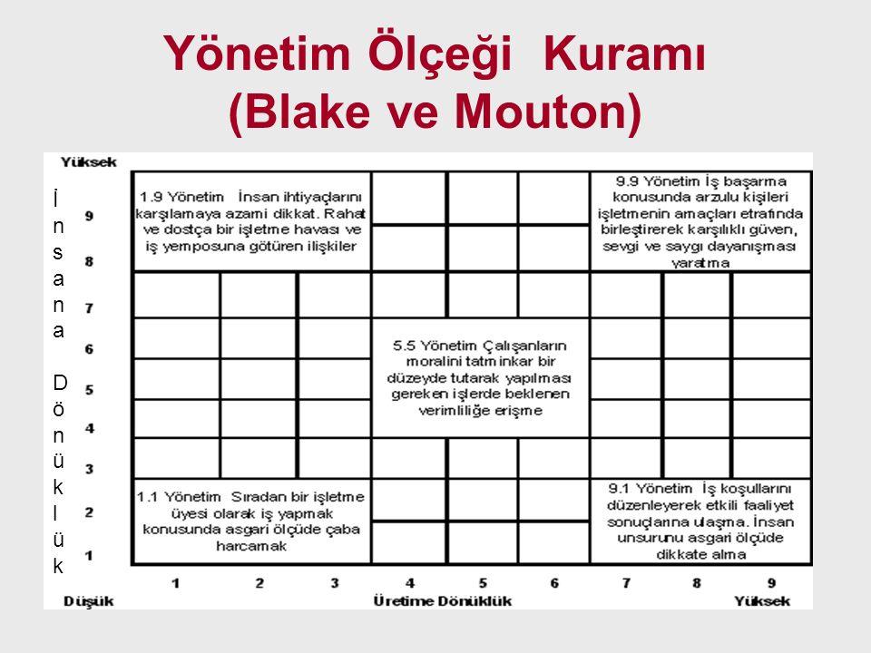 Yönetim Ölçeği Kuramı (Blake ve Mouton) İnsana Dönüklükİnsana Dönüklük
