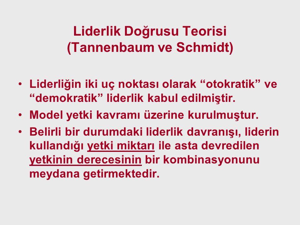 """Liderlik Doğrusu Teorisi (Tannenbaum ve Schmidt) Liderliğin iki uç noktası olarak """"otokratik"""" ve """"demokratik"""" liderlik kabul edilmiştir. Model yetki k"""