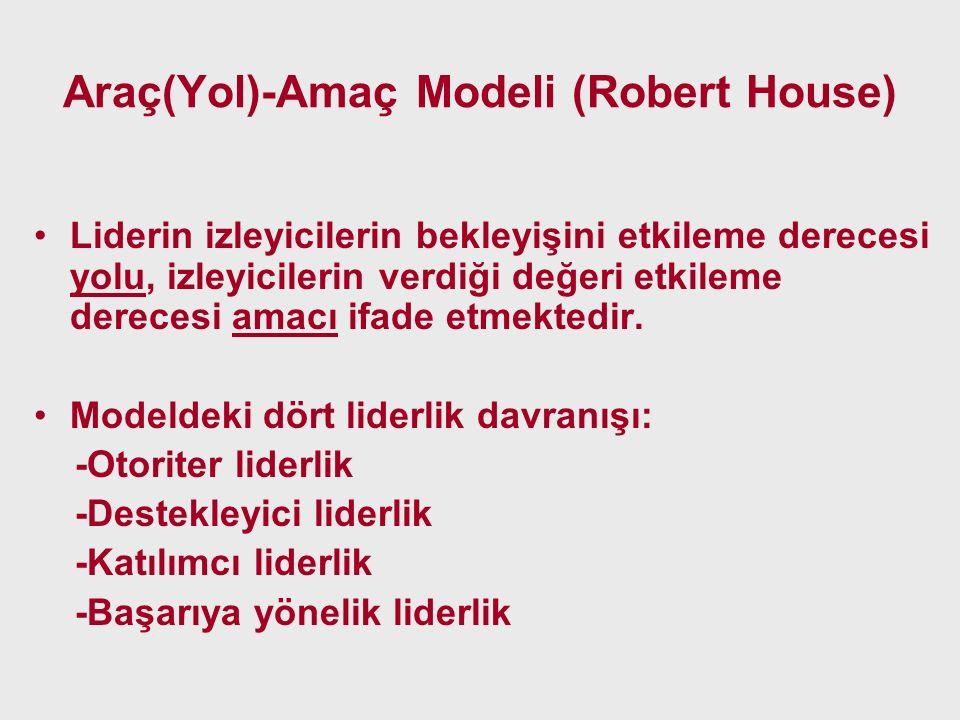 Araç(Yol)-Amaç Modeli (Robert House) Liderin izleyicilerin bekleyişini etkileme derecesi yolu, izleyicilerin verdiği değeri etkileme derecesi amacı if