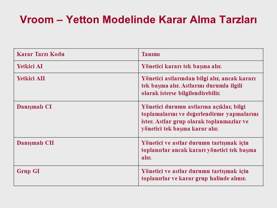 Vroom – Yetton Modelinde Karar Alma Tarzları Karar Tarzı KoduTanımı Yetkici AIYönetici kararı tek başına alır. Yetkici AIIYönetici astlarından bilgi a