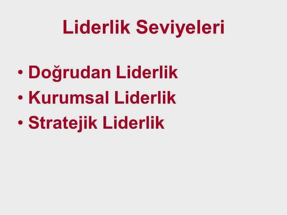 Likert Kuramı Sistem 1: Sömürücü-Otoriter Liderlik Sistem 2: Yardımsever-Otoriter Liderlik Sistem 3: Danışmalı Liderlik Sistem 4: Katılımcı-Grup Liderliği İŞ MERKEZLİ LİDERLİKİŞGÖREN MERKEZLİ LİDERLİK Likert'in Lider Davranışlarını Ele Alış Biçimi