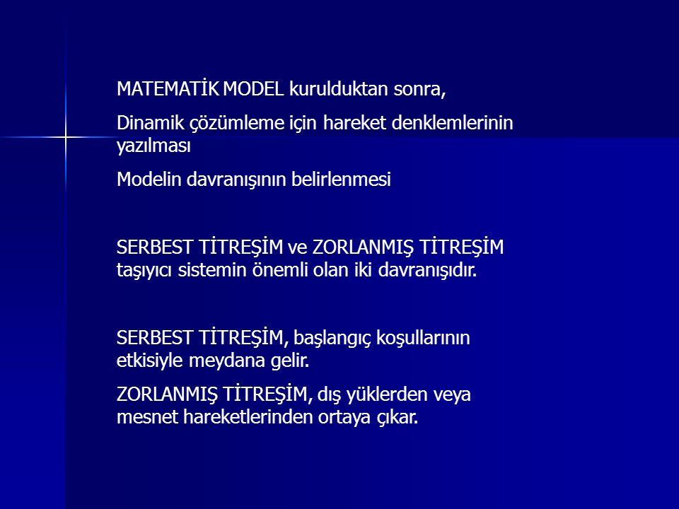 MATEMATİK MODEL kurulduktan sonra, Dinamik çözümleme için hareket denklemlerinin yazılması Modelin davranışının belirlenmesi SERBEST TİTREŞİM ve ZORLA