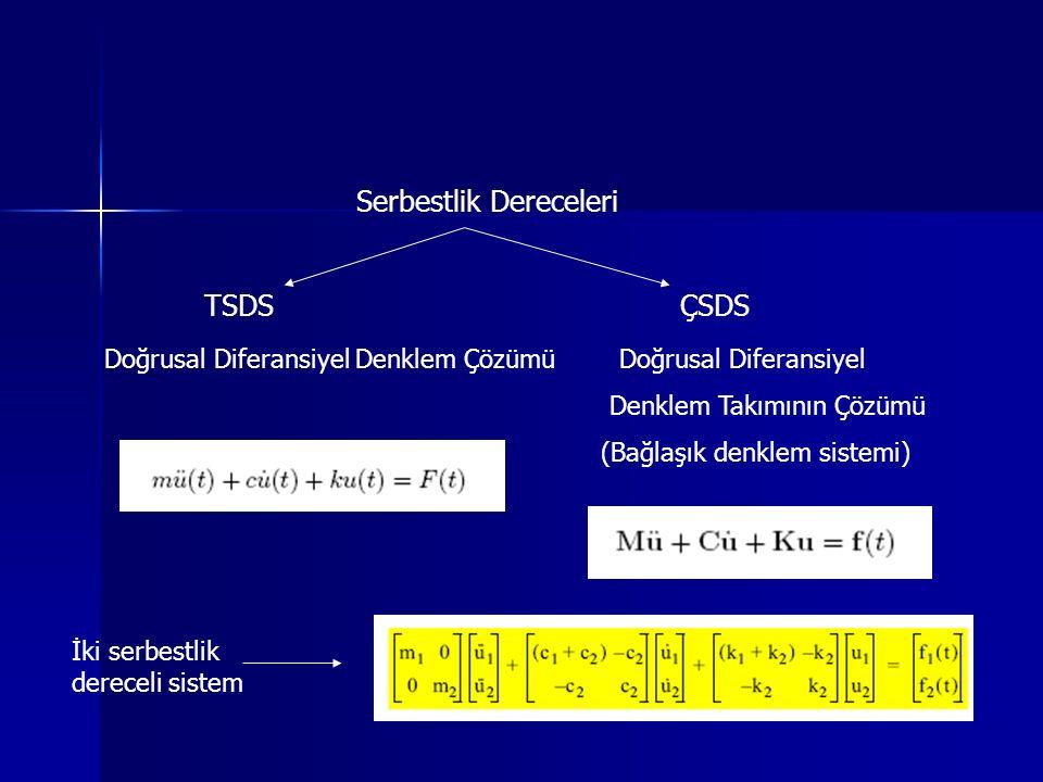 Serbestlik Dereceleri TSDS ÇSDS Doğrusal Diferansiyel Denklem Çözümü Doğrusal Diferansiyel Denklem Takımının Çözümü (Bağlaşık denklem sistemi) İki ser