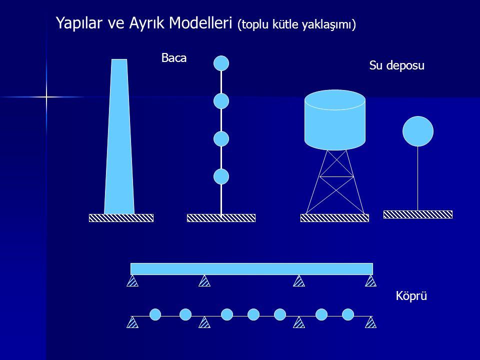 Baca Su deposu Köprü Yapılar ve Ayrık Modelleri (toplu kütle yaklaşımı)