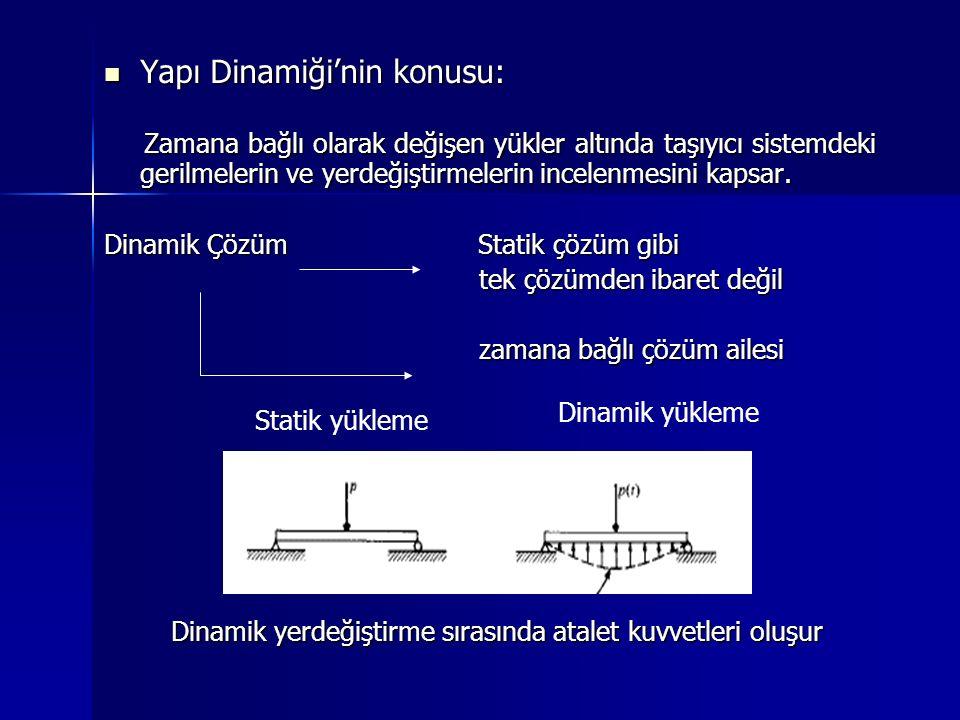 Yapı Dinamiği'nin konusu: Yapı Dinamiği'nin konusu: Zamana bağlı olarak değişen yükler altında taşıyıcı sistemdeki gerilmelerin ve yerdeğiştirmelerin