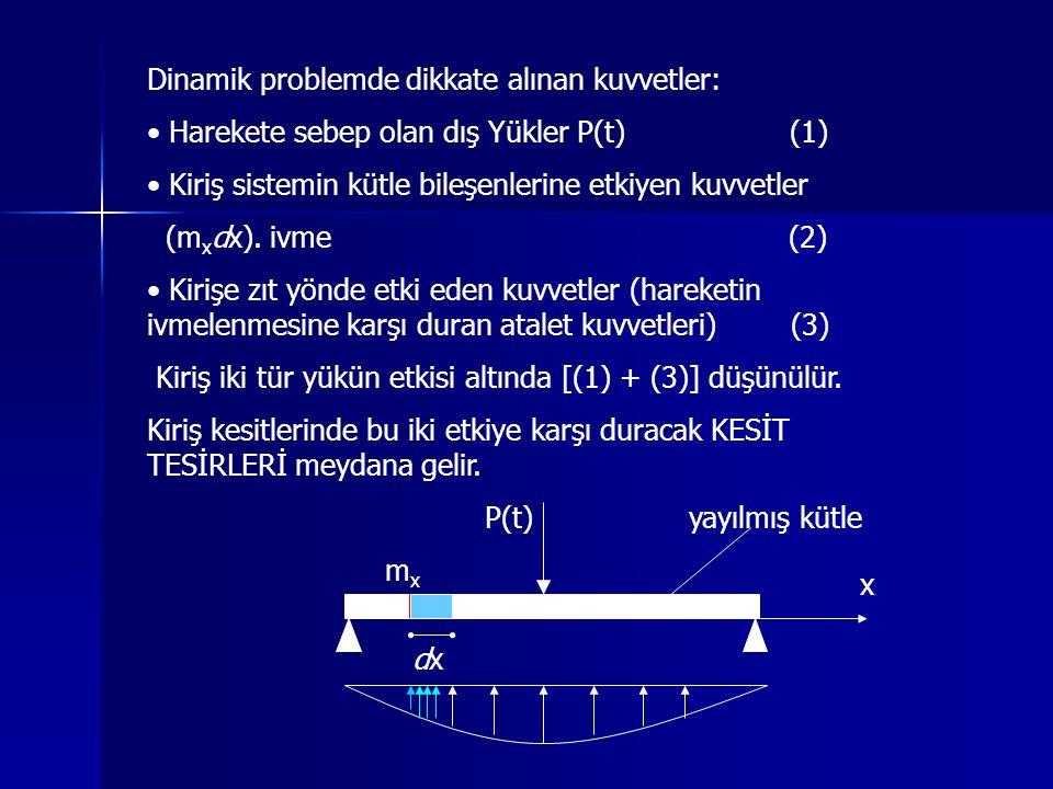 Dinamik problemde dikkate alınan kuvvetler: Harekete sebep olan dış Yükler P(t) (1) Kiriş sistemin kütle bileşenlerine etkiyen kuvvetler (m x dx). ivm