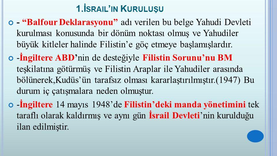 """1.İ SRAIL ' IN K URULUŞU - """"Balfour Deklarasyonu"""" adı verilen bu belge Yahudi Devleti kurulması konusunda bir dönüm noktası olmuş ve Yahudiler büyük k"""