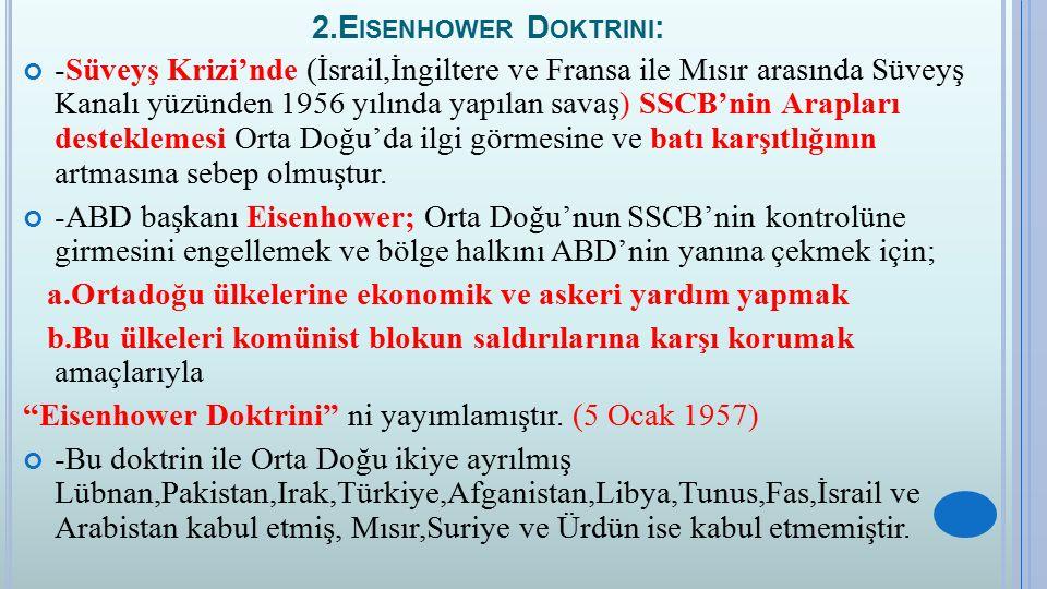 2.E ISENHOWER D OKTRINI : -Süveyş Krizi'nde (İsrail,İngiltere ve Fransa ile Mısır arasında Süveyş Kanalı yüzünden 1956 yılında yapılan savaş) SSCB'nin