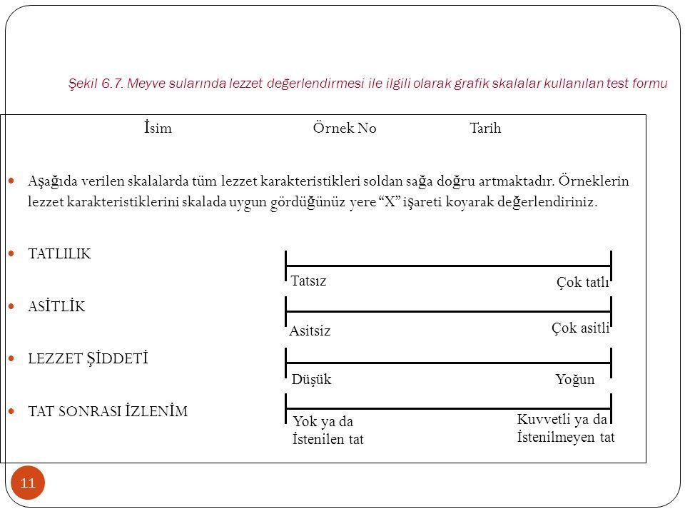 11 Şekil 6.7. Meyve sularında lezzet değerlendirmesi ile ilgili olarak grafik skalalar kullanılan test formu İ sim Örnek No Tarih A ş a ğ ıda verilen