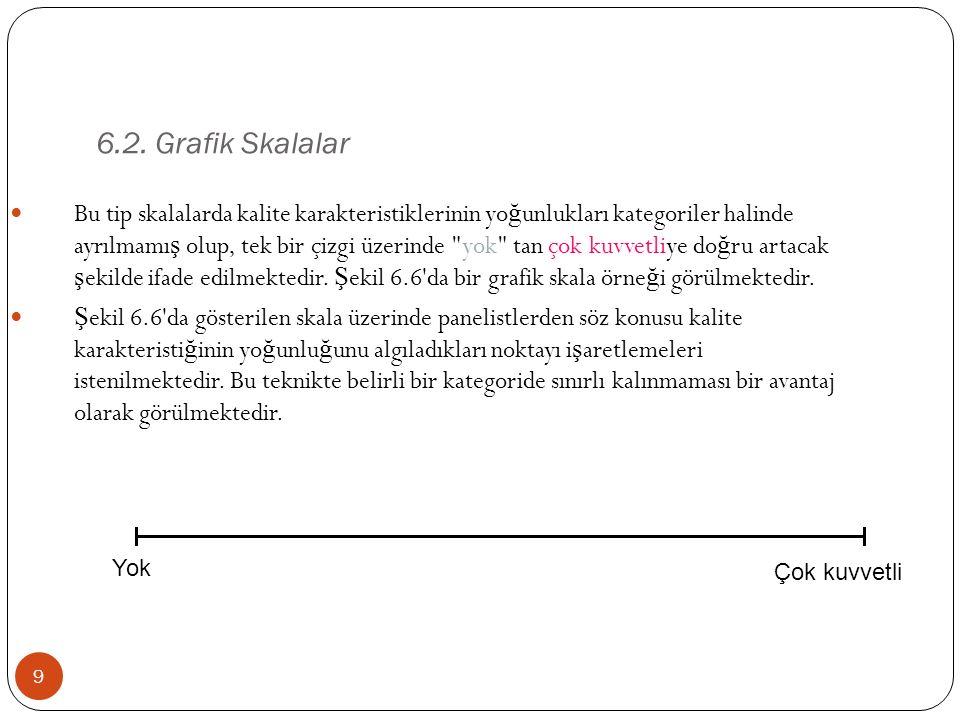 9 6.2. Grafik Skalalar Bu tip skalalarda kalite karakteristiklerinin yo ğ unlukları kategoriler halinde ayrılmamı ş olup, tek bir çizgi üzerinde