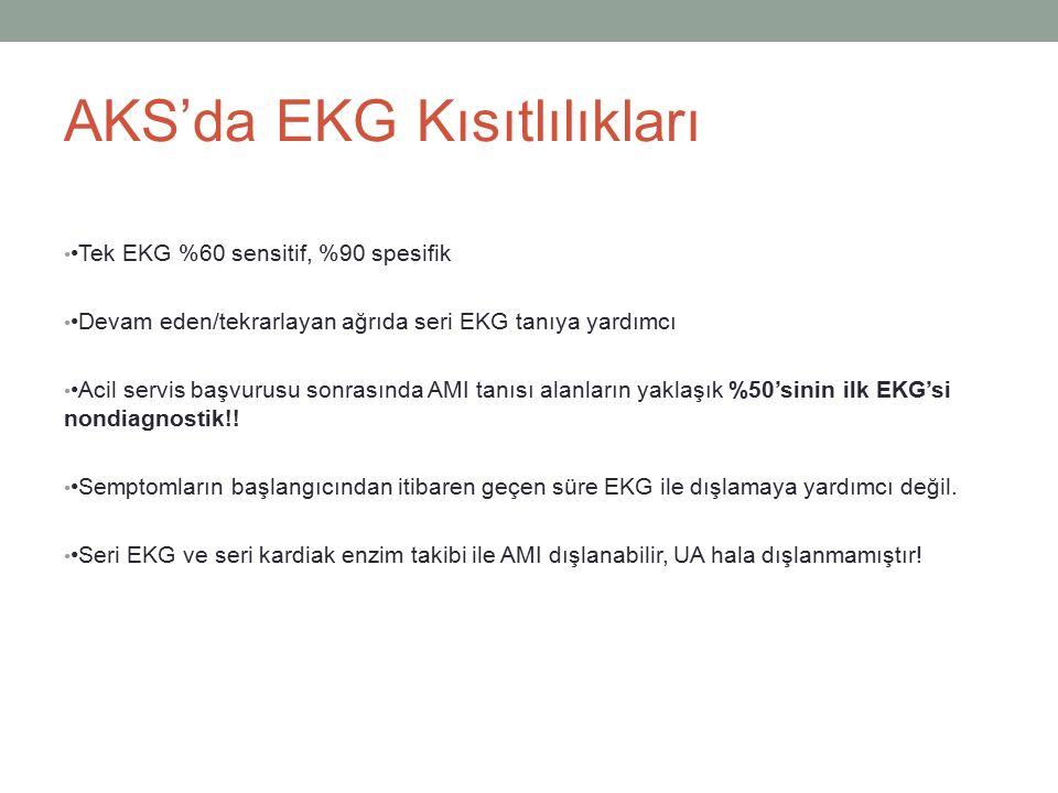 AKS'da EKG Kısıtlılıkları Tek EKG %60 sensitif, %90 spesifik Devam eden/tekrarlayan ağrıda seri EKG tanıya yardımcı Acil servis başvurusu sonrasında A