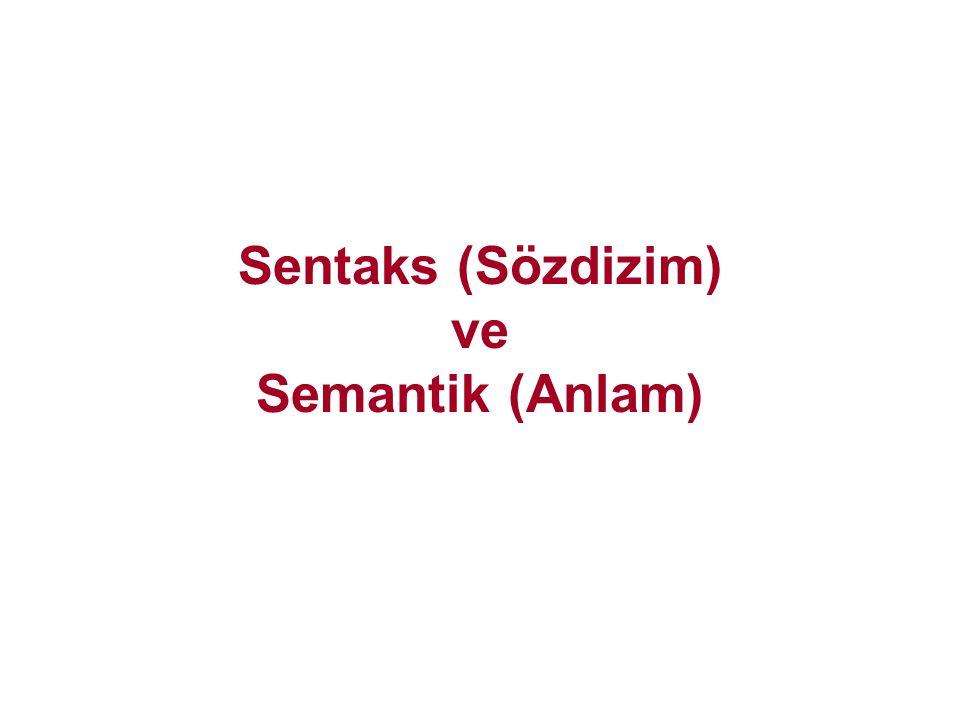 1-2 Giriş Sözdizimi: İfadelerin (expression), beyanların (statement) ve program ünitelerinin yapısı Anlam: İfadelerin (expression), beyanların (statement) ve program ünitelerinin anlamı Sözdizim ve anlam bir dili tanımlamayı sağlar.